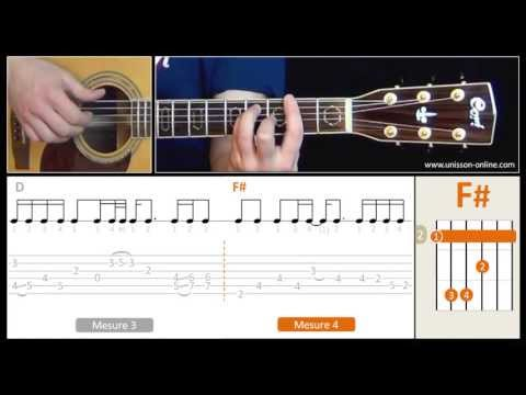 Jouer Under the bridge (Red Hot Chili Peppers) - Cours guitare. Tuto + Tab