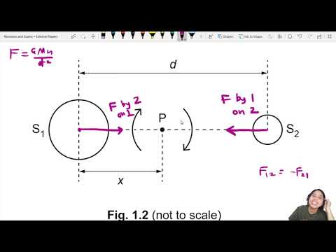 MJ20 P41/ P43 Q1 Binary Star Rotation | A2 Circular Motion | CAIE A Level 9702 Physics