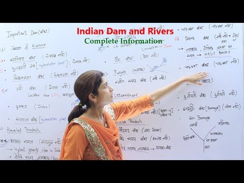 GK Geography  - Important Rivers and Dams In India  For SSC , UPSC , PSC And All Government Exam
