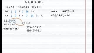 Простые и составные числа   MirUrokov ru   Видеоурок по математикеРуслан Асташов308