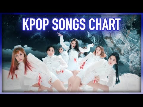 K-POP SONGS CHART | MAY 2018 (WEEK 3)