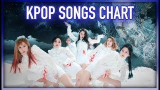 K-POP SONGS CHART | MAY 2018 (WEEK 3)