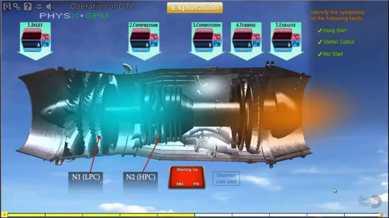 Gas Turbine Simulation Programs