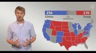 #kurzerklärt: US Wahl 2016 - So wird entschieden, ob Trump oder Clinton gewinnt