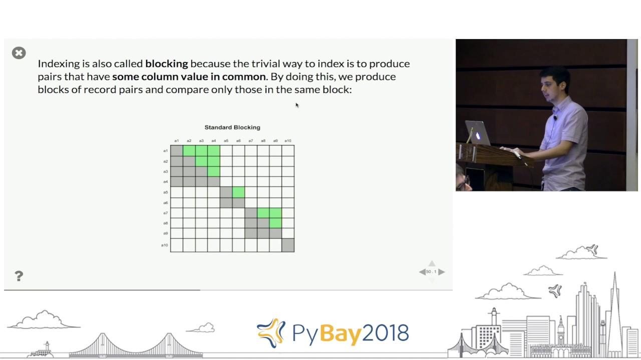 Image from 1 + 1 = 1 or Record Deduplication with Python | Flávio Juvenal @ PyBay2018