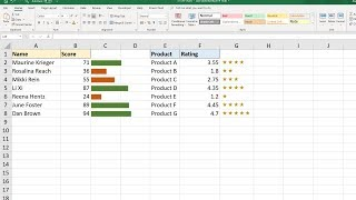 Create In-Cell Charts with the REPT Function in Excel