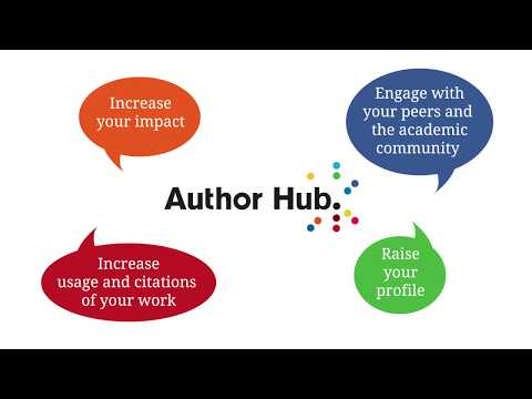 Top Ten Ways to Promote Your Articles