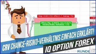 IQ Option Forex: CRV Chance - Risiko - Verhältnis einfach erklärt!
