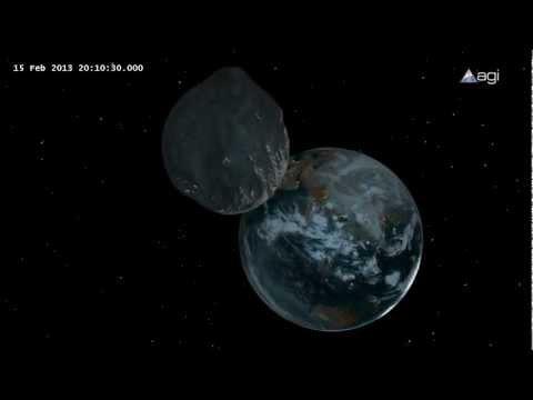 2012 DA14 Asteroid close approach