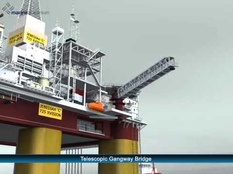 Marine Aluminium - Telescopic Gangway