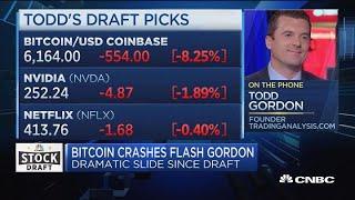 Analyst predicts a bitcoin rebound by 2019