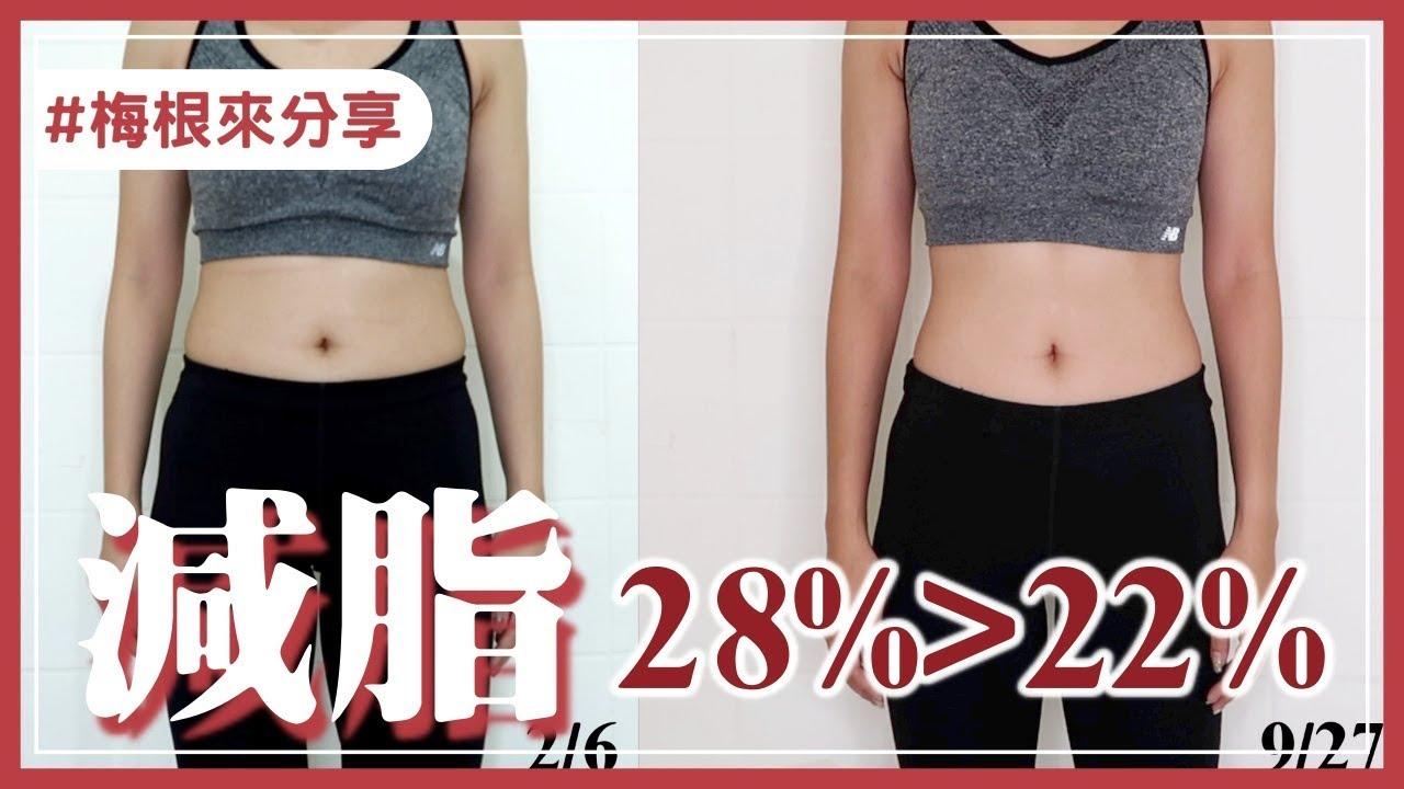 體脂肪28%減到22%的心路歷程!四招分享我是怎麼瘦的?Megan Zhang - YouTube