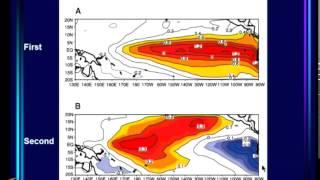 Mod-11 Lec-29 El Nino Southern Oscillation (ENSO) Part 6