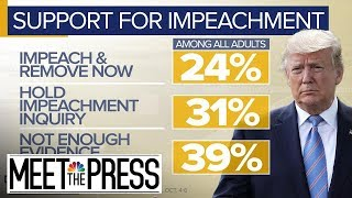 Polls Show Support For Impeachment But Not Removal, Yet | Meet The Press | NBC News