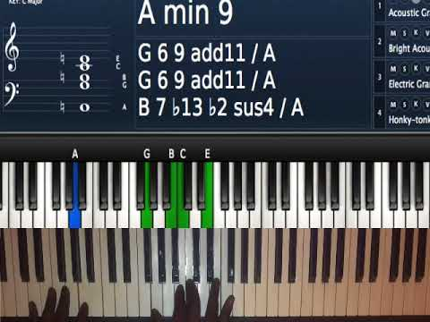 6 2 5 1 4 Chord Progression Tutorial In C With Tri Tone Substitution