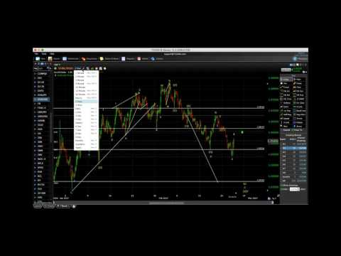 Market Update for February 23, 2017