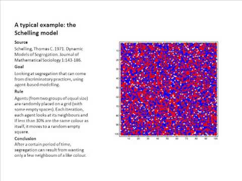 How can agent-based modelling be used in the social sciences? by Dr Laurence Lessard-phillips