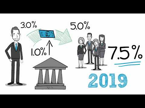 Workplace Pension Auto Enrolment Explained in Under Two Minutes