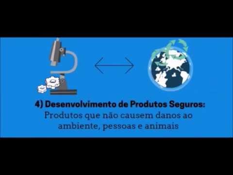 os-principios-da-quimica-verde