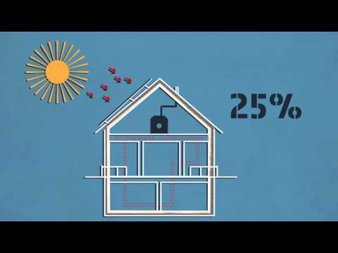 Gebäudesanierung: Geld- und Energiesparen