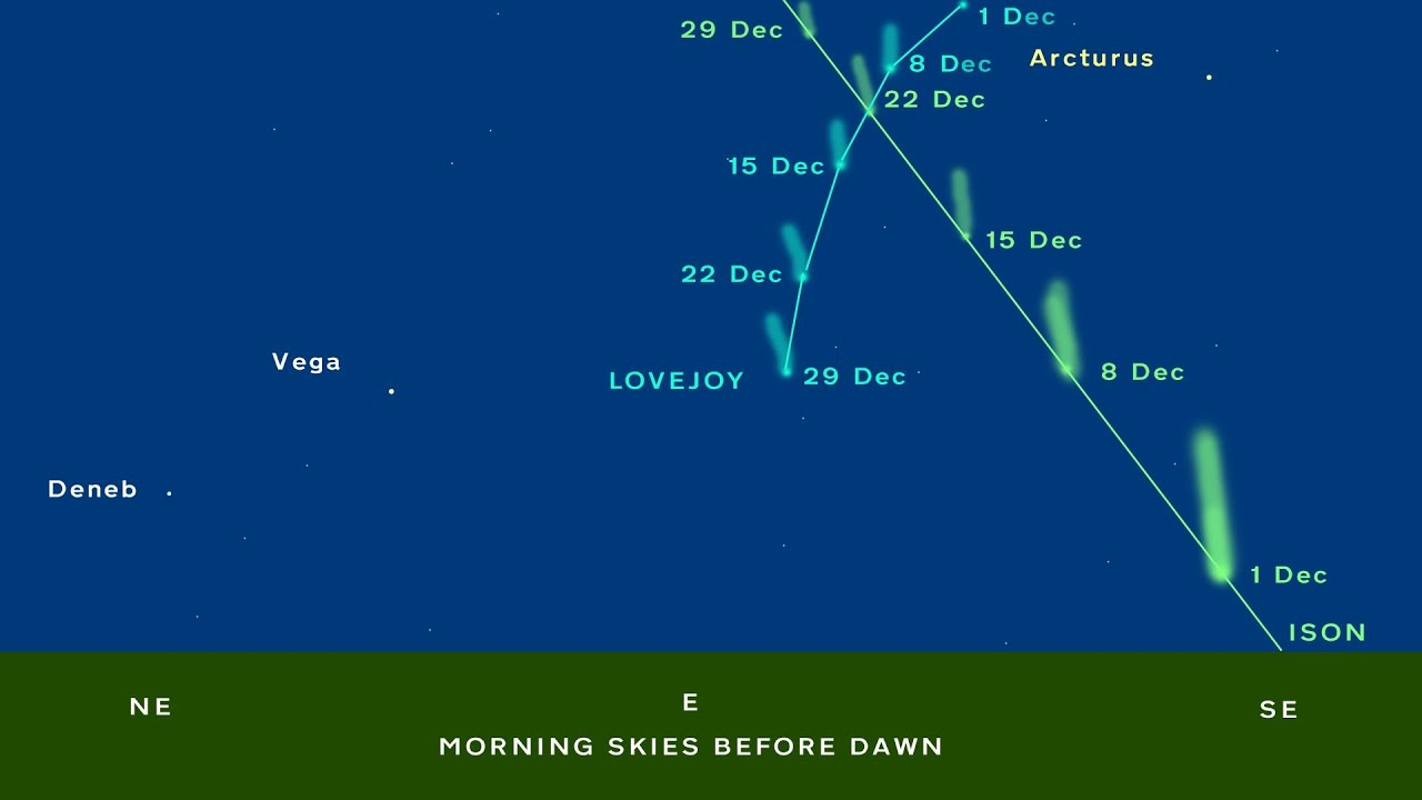 Comet ISON - When and Where to Look