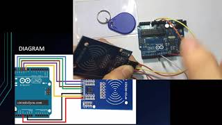 Arduino Tutorial for Beginners 16 - RFID Tutorial RC522 with Arduino Uno