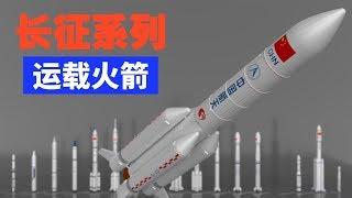 2分钟了解中国长征系列运载火箭!点火!