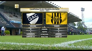 Quilmes vs Olimpo full match