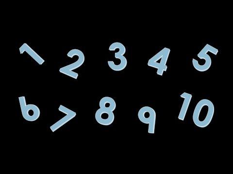 Numbers in Malayalam