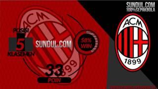 PREDIKSI SUPER CUP |JUVENTUS VS AC MILAN|
