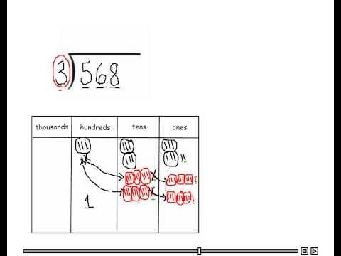 Math division problems