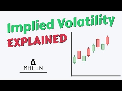 Implied Volatility Explained | Complete Tutorial To IV