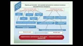 Особенности введения ФГОС общего и среднего образования 13 01 50