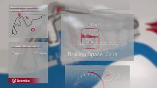 F1 Brembo Brake Facts 20 - Abu Dhabi 2017