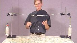 Spring Scale: What Does a Spring Scale Measure? Part 2