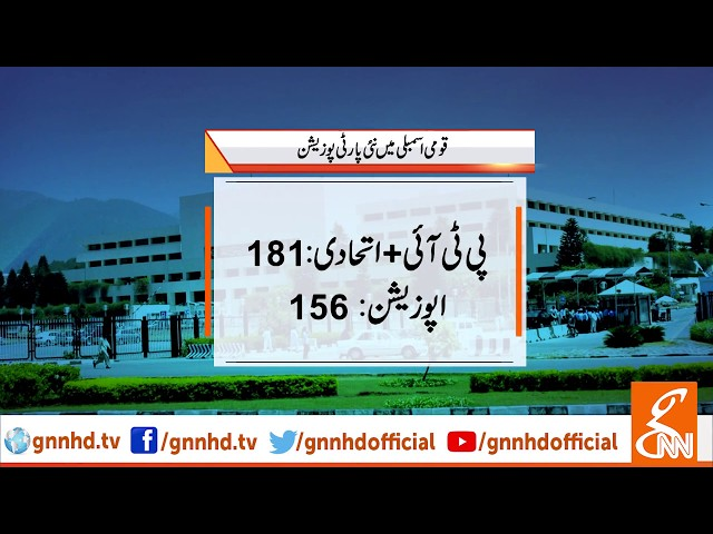 National assembly main nai party positions | Election Commission | 16 Oct 2018 | GNN