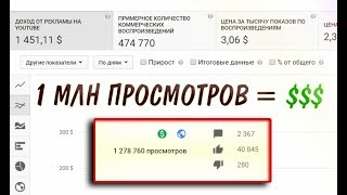 Сколько YouTube платит за 1 МЛН ПРОСМОТРОВ