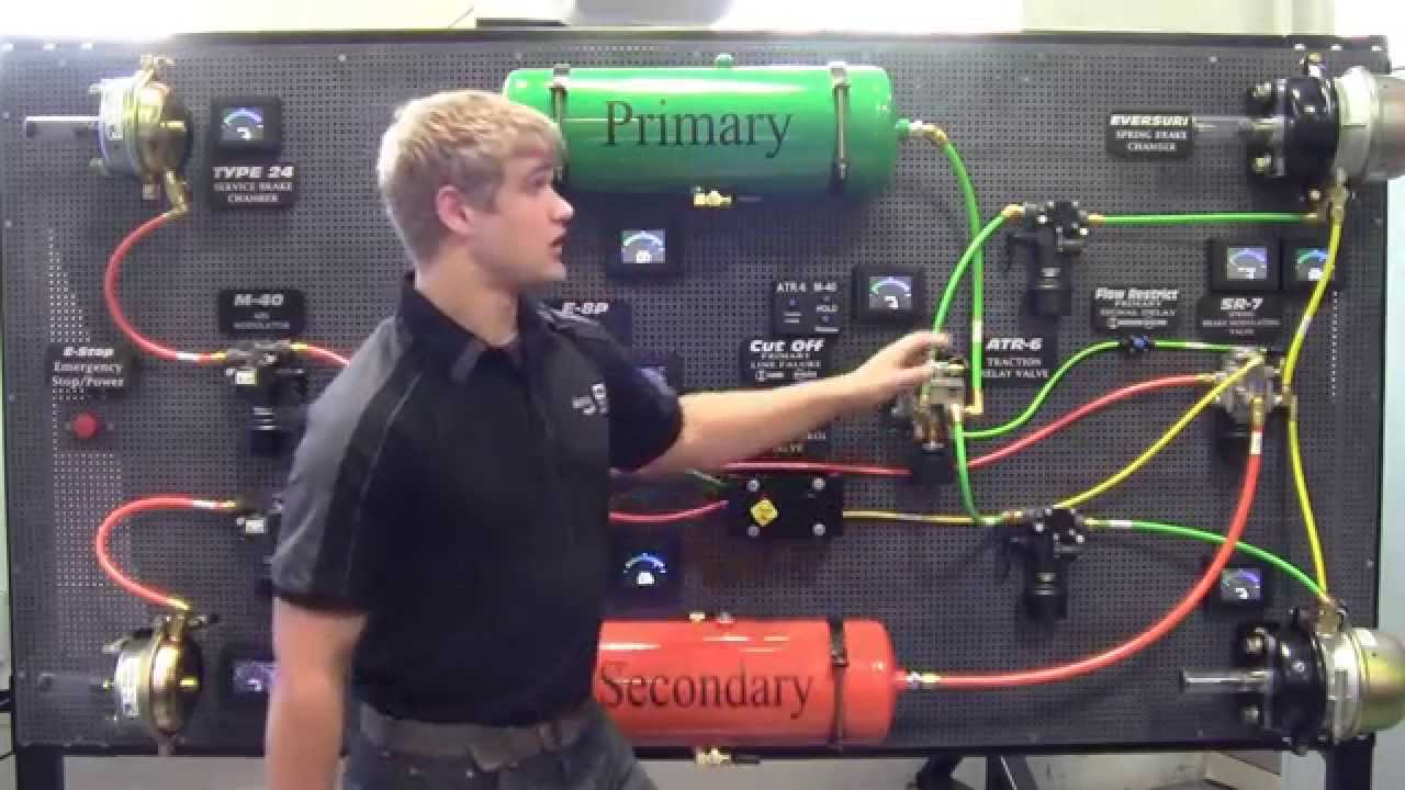 Bendix Air Brake System : Bendix air board overview youtube