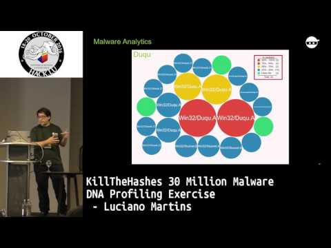 Hack.lu 2016 KillTheHashes 30 million Malware DNA profiling exercise by Luciano Martins