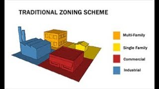 Are We Ready for Zoning?
