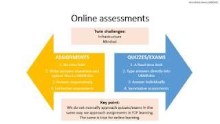 Moden_Mind-setting for online assessments