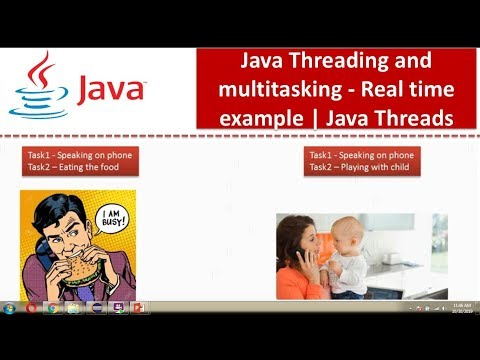 Java Threading and multitasking - Real time example | Java