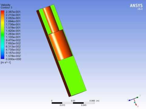 MR damper simulation using moving mesh (CFX)
