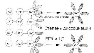 Задачи по химии. Степень диссоциации 6