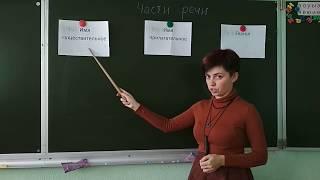 Русский язык. Глагол. 2 класс