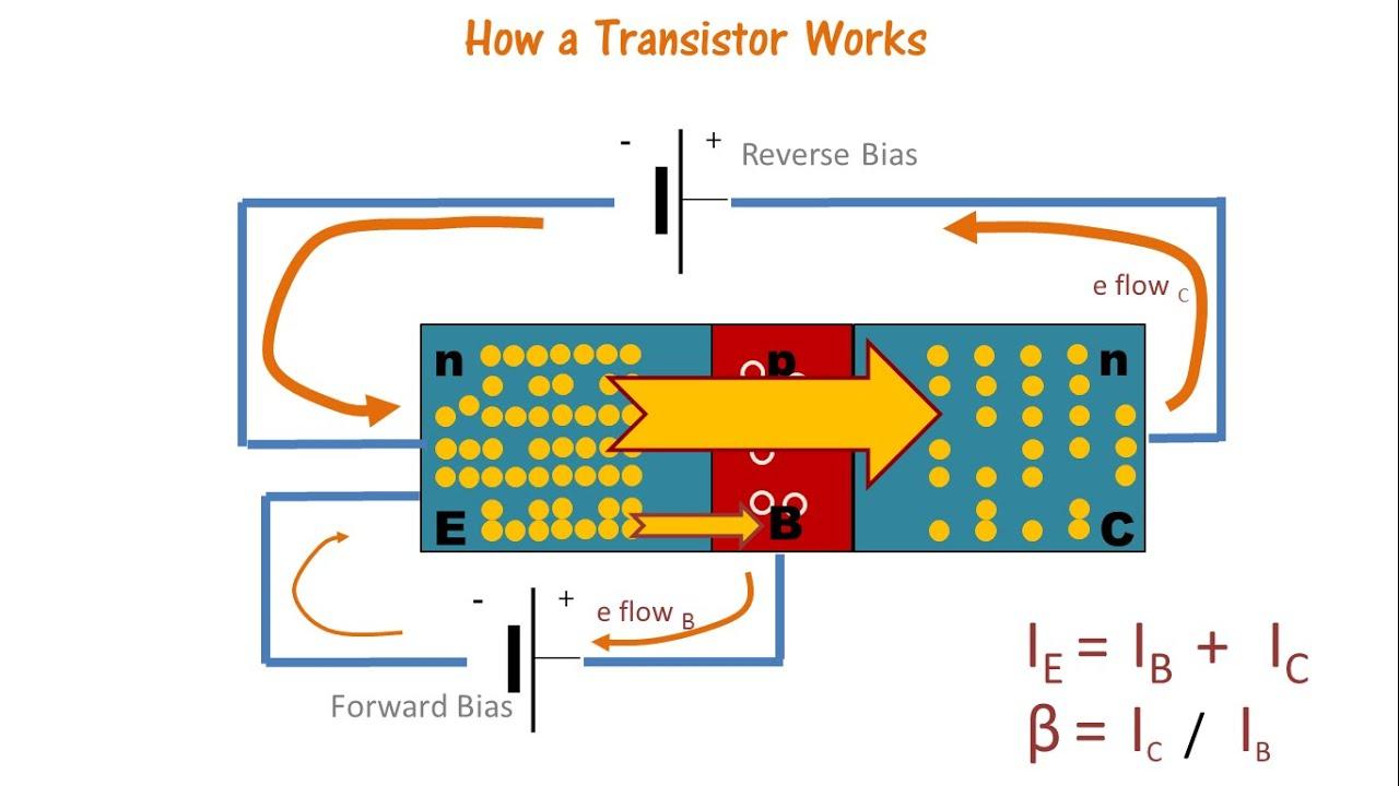Transistor - Wikipedia
