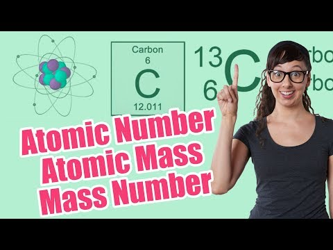 atomic-number,-atomic-mass,-and-mass-number!