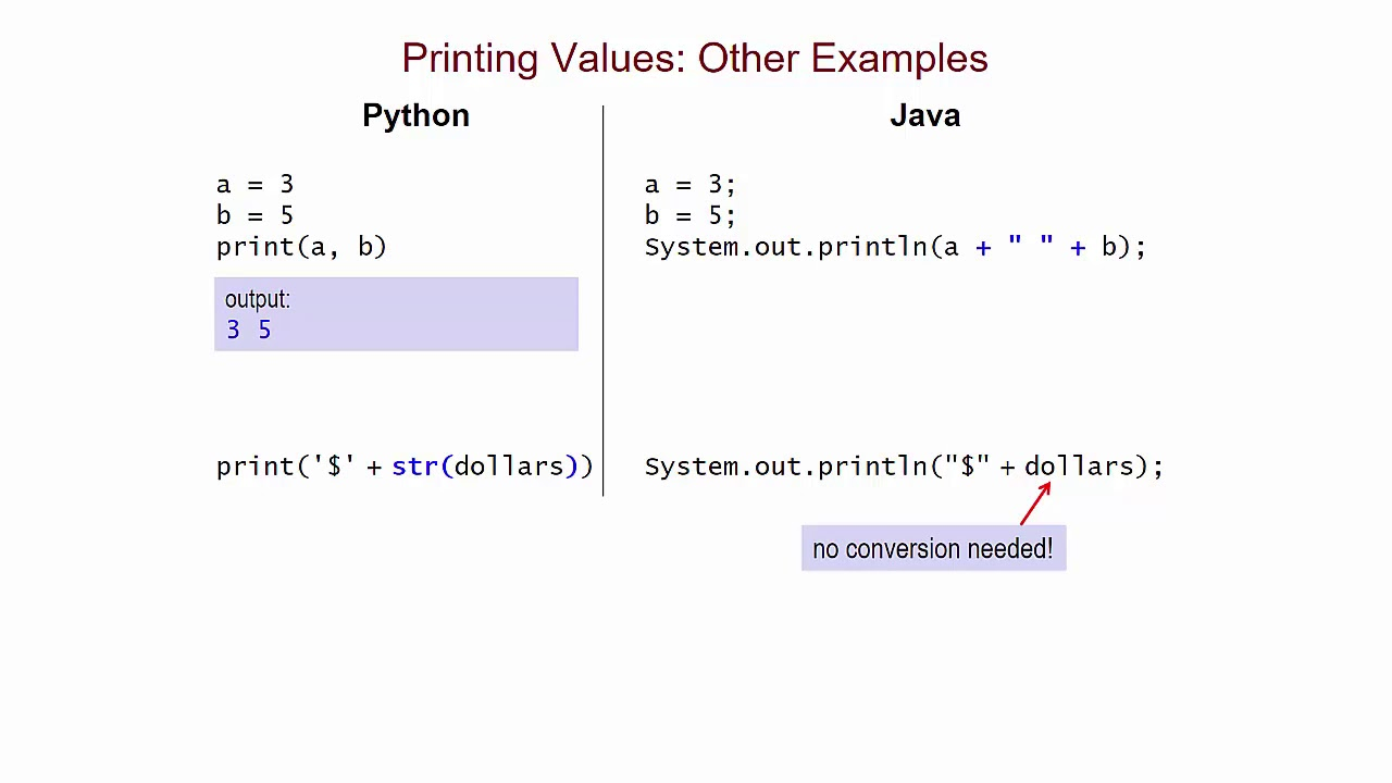 From Python to Java: Converting a Simple Program