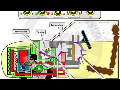 INTRODUCCIÓN A LA TECNOLOGÍA DEL AUTOMÓVIL - Módulo 14 (4/16)