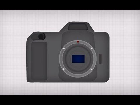 Digitale Spiegelreflexkamera (DSLR) Erklärt